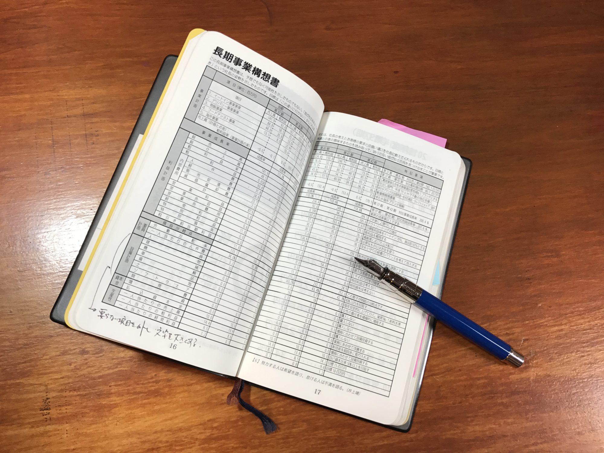手帳長期事業構想書
