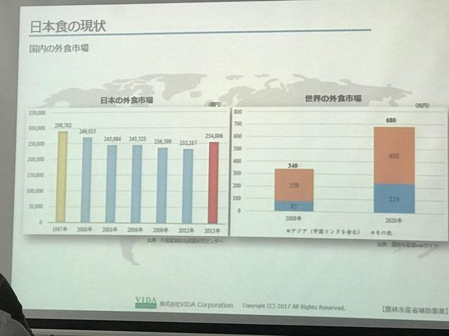 海外出店グラフ